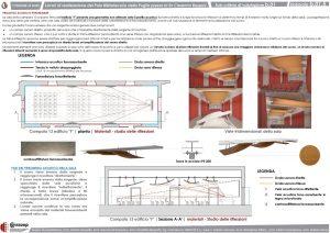 sub-criterio B.01_acusistica 5
