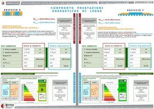 sub-criterio B.04_prest. energetica 3